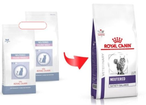 Nourriture Neutered Satiety Balance 8 KG Royal Canin